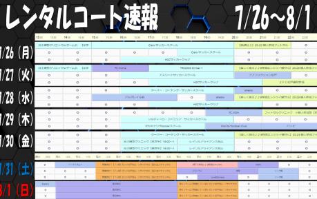 【レンタルコート速報】★7/26~8/1